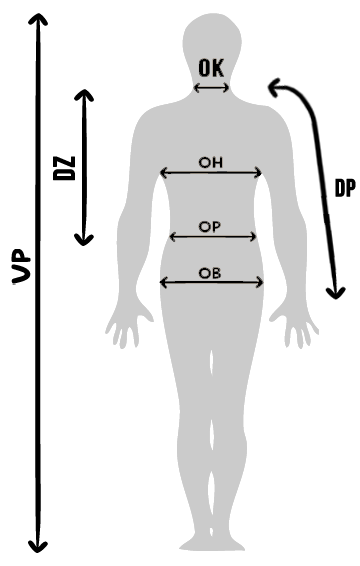 size-man